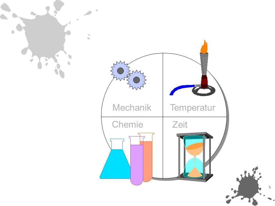 Zeit Chemie TemperaturMechanik