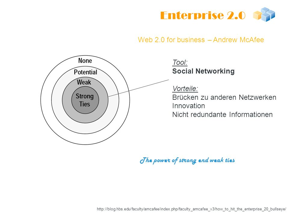 http://blog.hbs.edu/faculty/amcafee/index.php/faculty_amcafee_v3/how_to_hit_the_enterprise_20_bullseye/ The power of strong end weak ties Enterprise 2.0 Web 2.0 for business – Andrew McAfee Tool: Social Networking Vorteile: Brücken zu anderen Netzwerken Innovation Nicht redundante Informationen