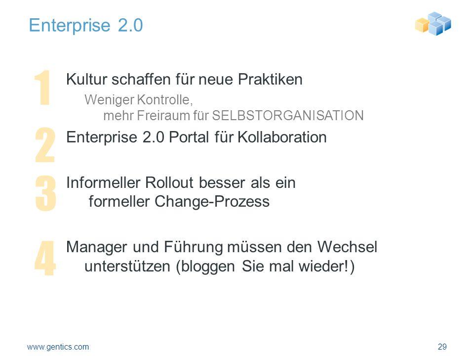 Enterprise 2.0 Kultur schaffen für neue Praktiken Weniger Kontrolle, mehr Freiraum für SELBSTORGANISATION Enterprise 2.0 Portal für Kollaboration Info