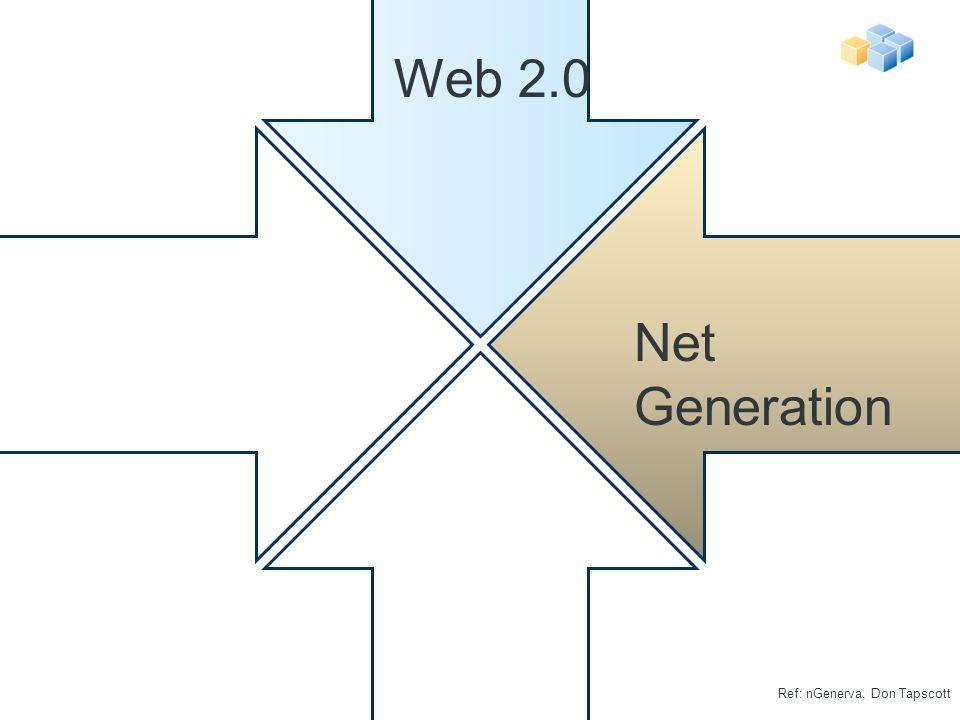 Web 2.0 Net Generation Ref: nGenerva, Don Tapscott