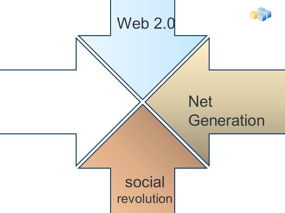 Web 2.0 Net Generation social revolution