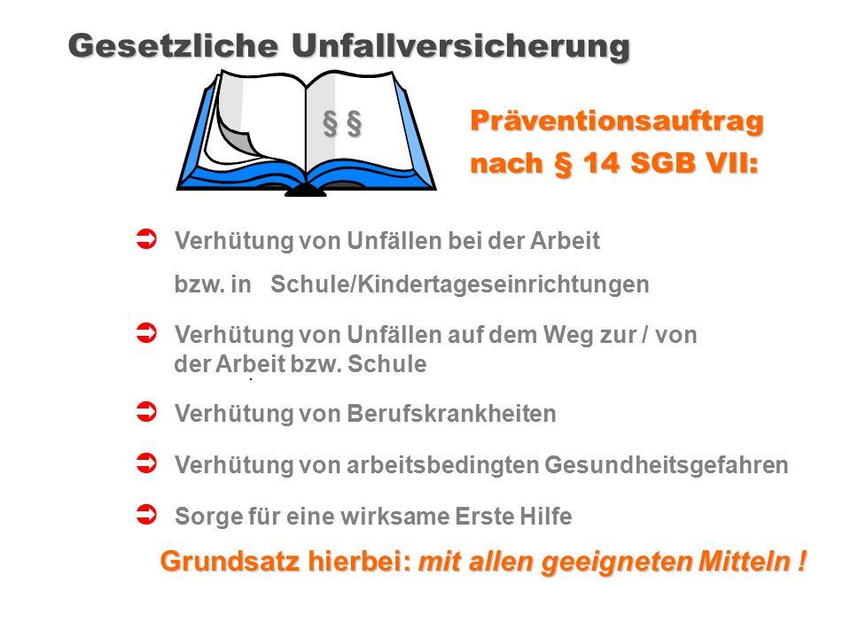 . § § Präventionsauftrag nach § 14 SGB VII: Gesetzliche Unfallversicherung Grundsatz hierbei: mit allen geeigneten Mitteln !  Verhütung von Unfällen