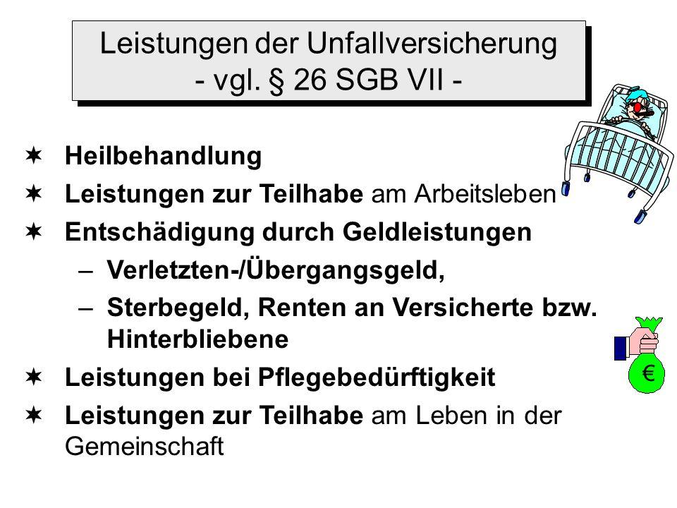 Leistungen der Unfallversicherung - vgl. § 26 SGB VII -  Heilbehandlung  Leistungen zur Teilhabe am Arbeitsleben  Entschädigung durch Geldleistunge