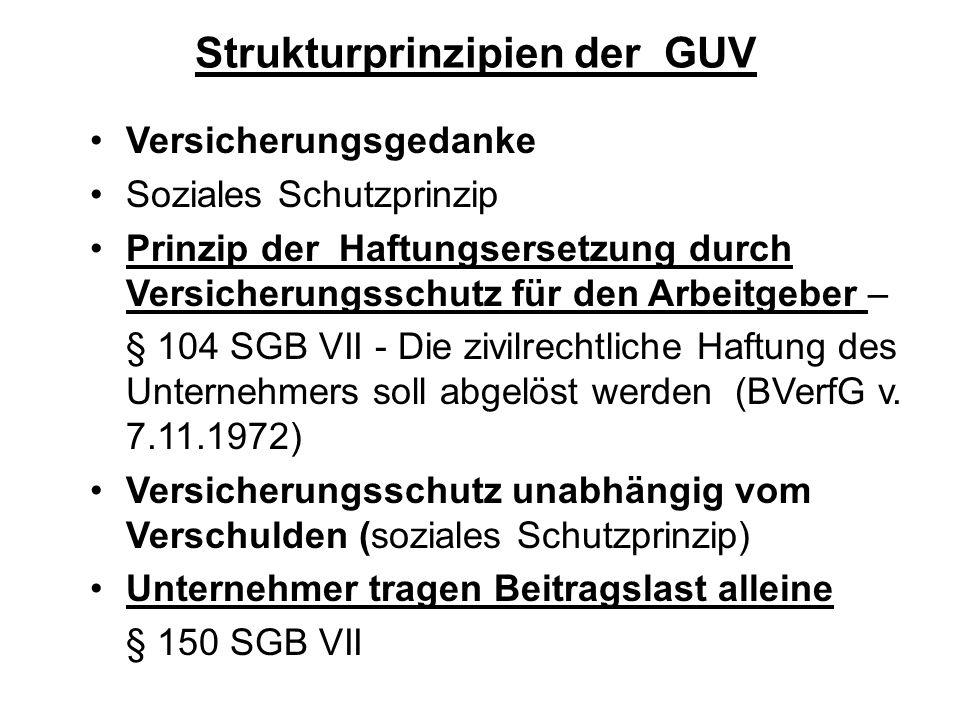Strukturprinzipien der GUV Versicherungsgedanke Soziales Schutzprinzip Prinzip der Haftungsersetzung durch Versicherungsschutz für den Arbeitgeber – §