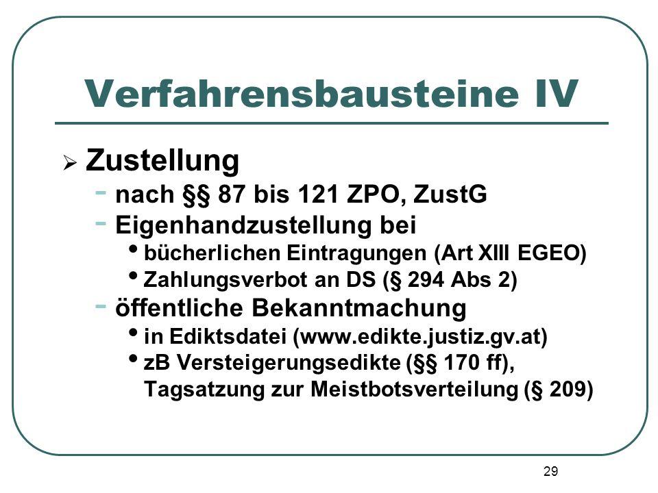 29 Verfahrensbausteine IV  Zustellung - nach §§ 87 bis 121 ZPO, ZustG - Eigenhandzustellung bei bücherlichen Eintragungen (Art XIII EGEO) Zahlungsver