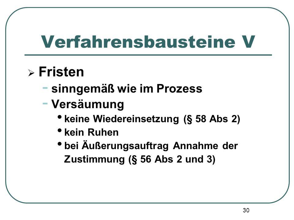 30 Verfahrensbausteine V  Fristen - sinngemäß wie im Prozess - Versäumung keine Wiedereinsetzung (§ 58 Abs 2) kein Ruhen bei Äußerungsauftrag Annahme