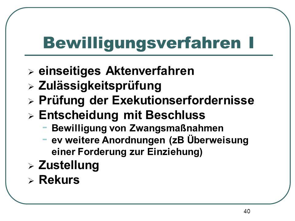 40 Bewilligungsverfahren I  einseitiges Aktenverfahren  Zulässigkeitsprüfung  Prüfung der Exekutionserfordernisse  Entscheidung mit Beschluss - Be