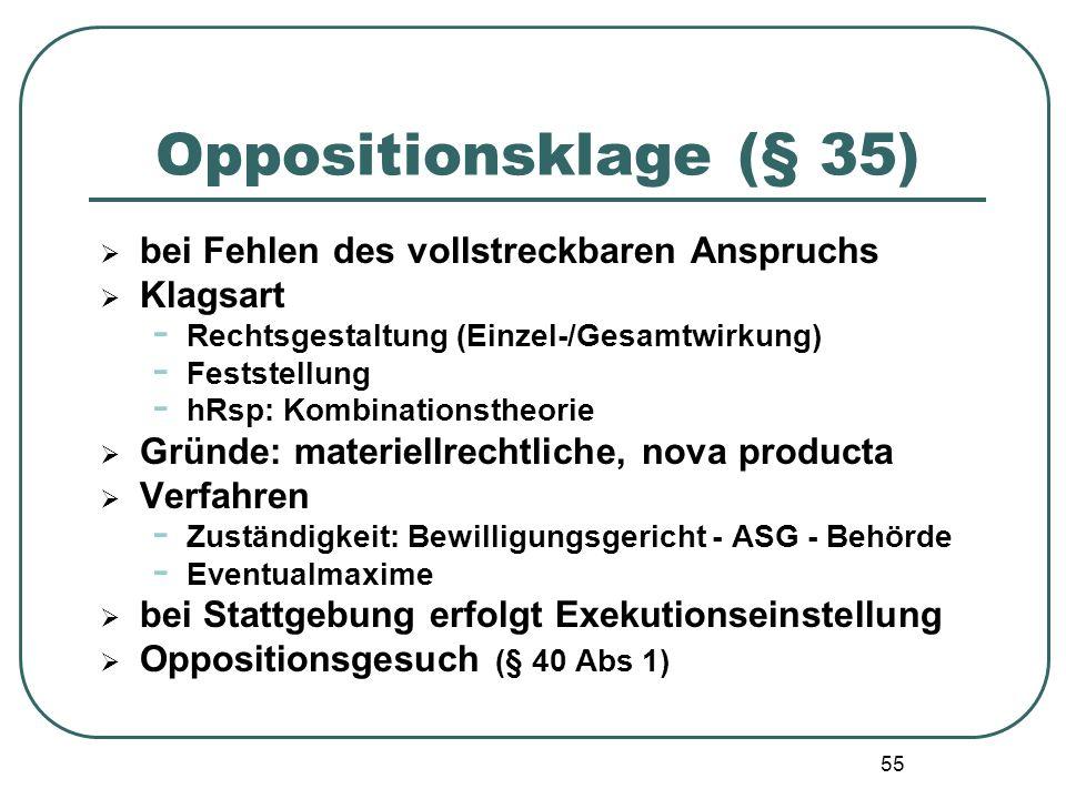 55 Oppositionsklage (§ 35)  bei Fehlen des vollstreckbaren Anspruchs  Klagsart - Rechtsgestaltung (Einzel-/Gesamtwirkung) - Feststellung - hRsp: Kom