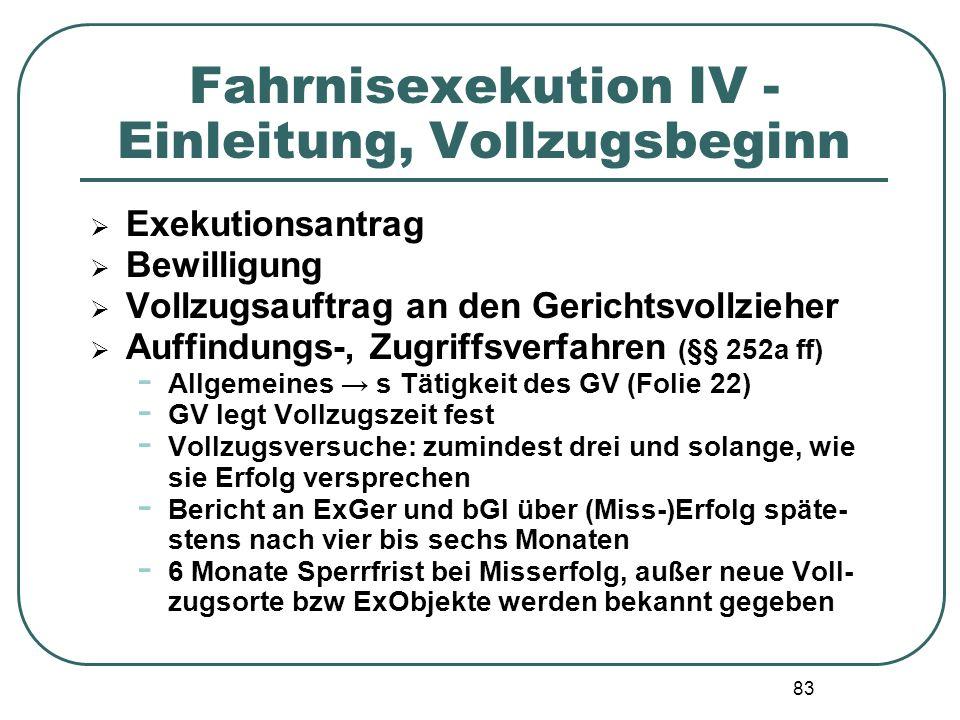 83 Fahrnisexekution IV - Einleitung, Vollzugsbeginn  Exekutionsantrag  Bewilligung  Vollzugsauftrag an den Gerichtsvollzieher  Auffindungs-, Zugri