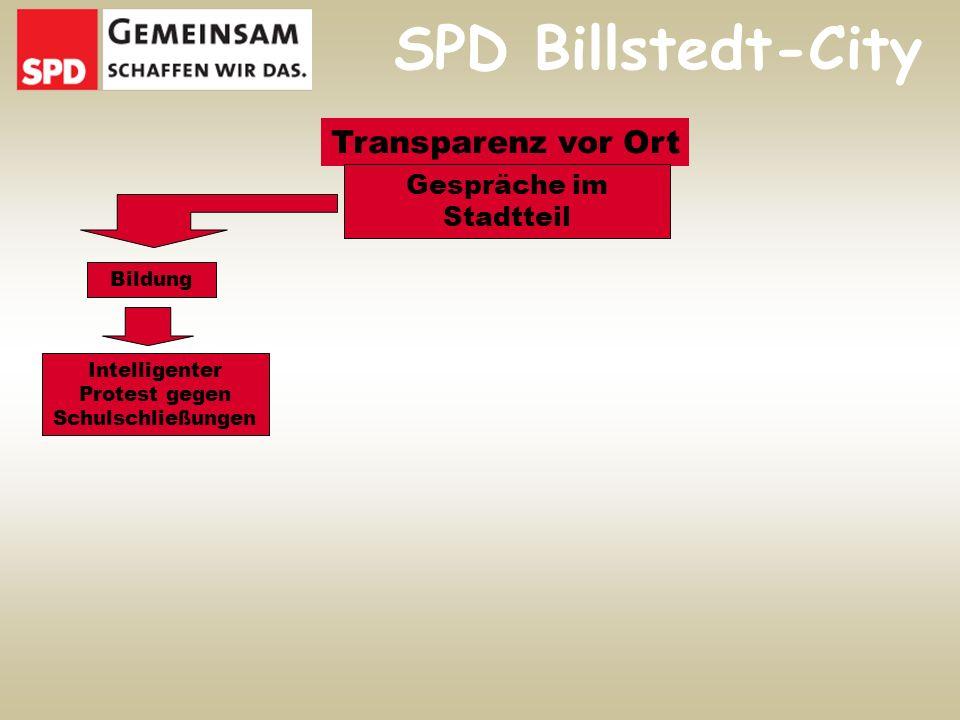 SPD Billstedt-City Transparenz vor Ort Gespräche im Stadtteil Bildung Intelligenter Protest gegen Schulschließungen