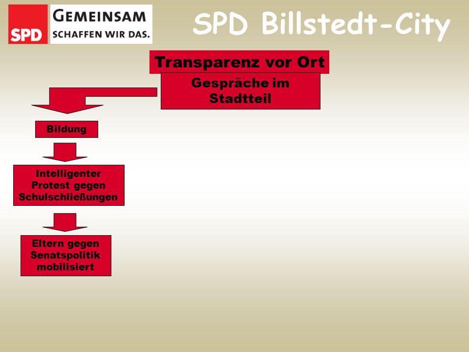 SPD Billstedt-City Transparenz vor Ort Gespräche im Stadtteil Bildung Intelligenter Protest gegen Schulschließungen Eltern gegen Senatspolitik mobilisiert