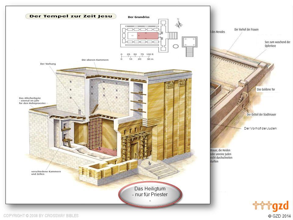  GZD 2014 Der Vorhof der Juden Der Vorhof der Männer Das Heiligtum - nur für Priester - Das Heiligtum - nur für Priester -