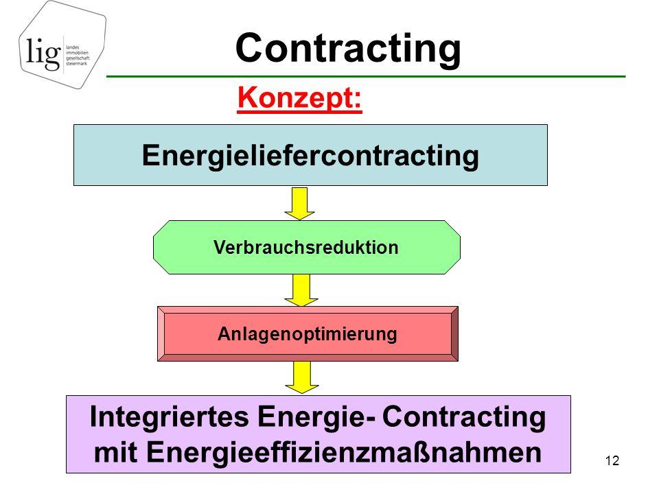 Contracting 12 Konzept: Energieliefercontracting Verbrauchsreduktion Anlagenoptimierung Integriertes Energie- Contracting mit Energieeffizienzmaßnahmen