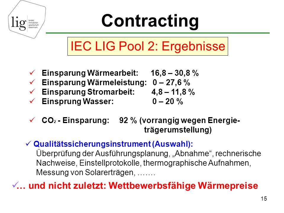 Contracting 15 IEC LIG Pool 2: Ergebnisse Einsparung Wärmearbeit: 16,8 – 30,8 % Einsparung Wärmeleistung: 0 – 27,6 % Einsparung Stromarbeit: 4,8 – 11,