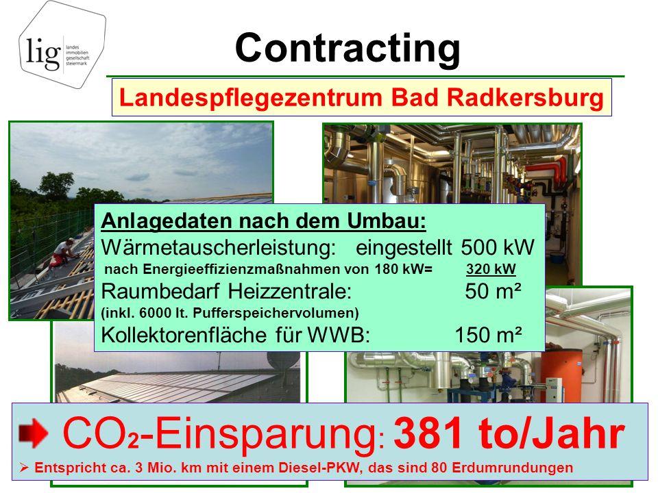 Contracting 17 Landespflegezentrum Bad Radkersburg Anlage nach dem Umbau Anlagedaten nach dem Umbau: Wärmetauscherleistung: eingestellt 500 kW nach Energieeffizienzmaßnahmen von 180 kW= 320 kW Raumbedarf Heizzentrale: 50 m² (inkl.