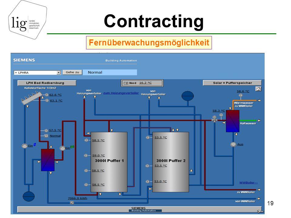 Contracting 19 Fernüberwachungsmöglichkeit