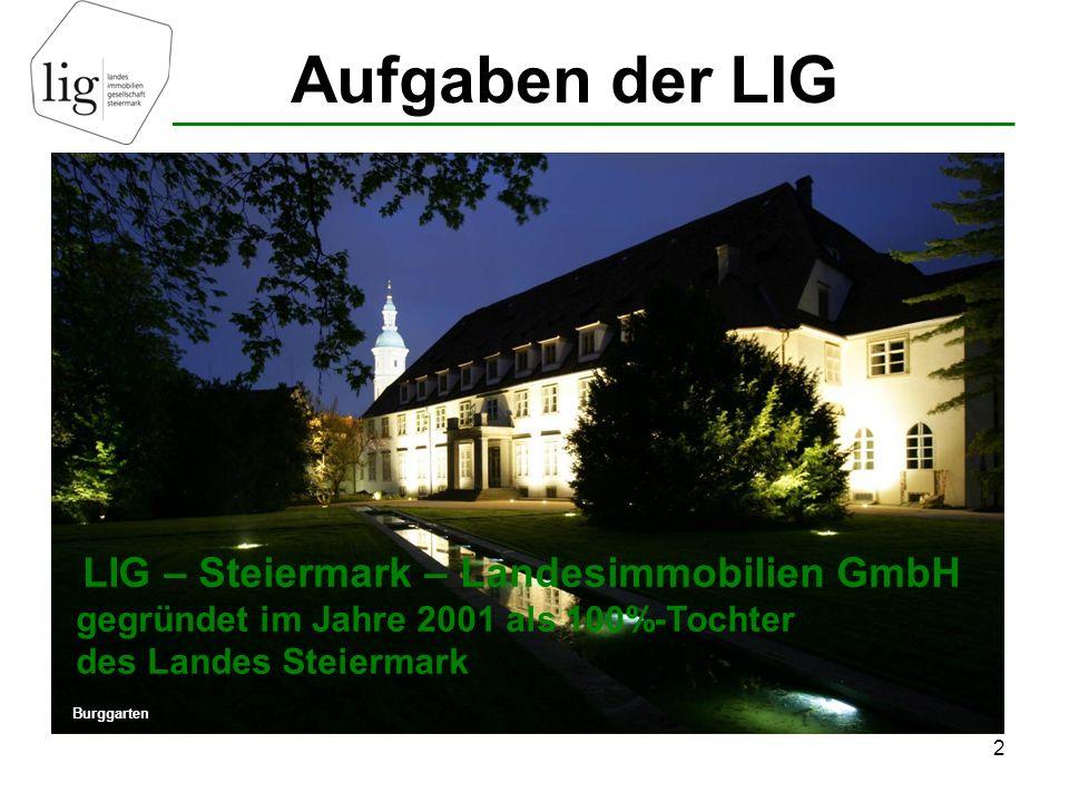 Contracting 2 LIG – Steiermark – Landesimmobilien GmbH gegründet im Jahre 2001 als 100%-Tochter des Landes Steiermark Aufgaben der LIG Burggarten