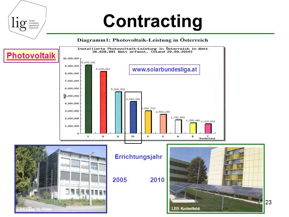 Contracting 23 Errichtungsjahr 2005 2010 www.solarbundesliga.at LBS Graz St. Peter LBS Knittelfeld Photovoltaik