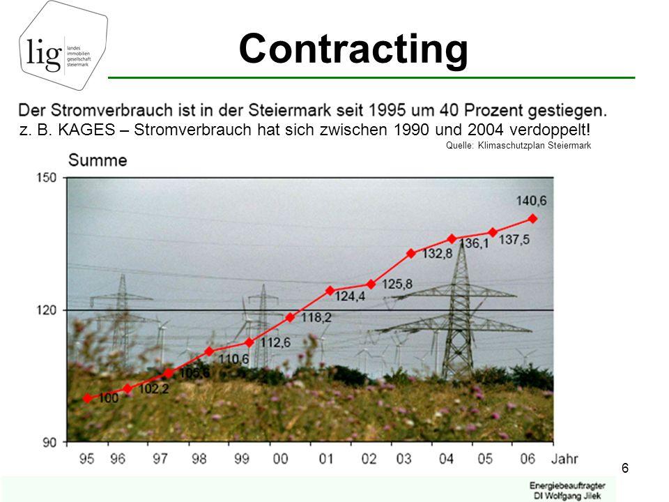 Contracting 6 z. B. KAGES – Stromverbrauch hat sich zwischen 1990 und 2004 verdoppelt! Quelle: Klimaschutzplan Steiermark