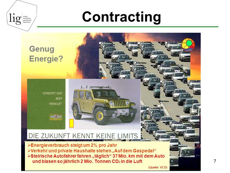 """Contracting 7  Energieverbrauch steigt um 2% pro Jahr  Verkehr und private Haushalte stehen """"Auf dem Gaspedal""""  Steirische Autofahrer fahren """"tägli"""