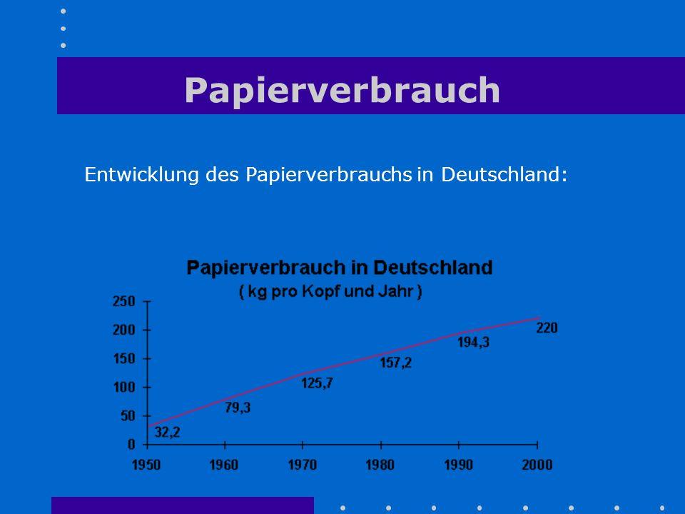 Papierverbrauch Entwicklung des Papierverbrauchs in Deutschland: