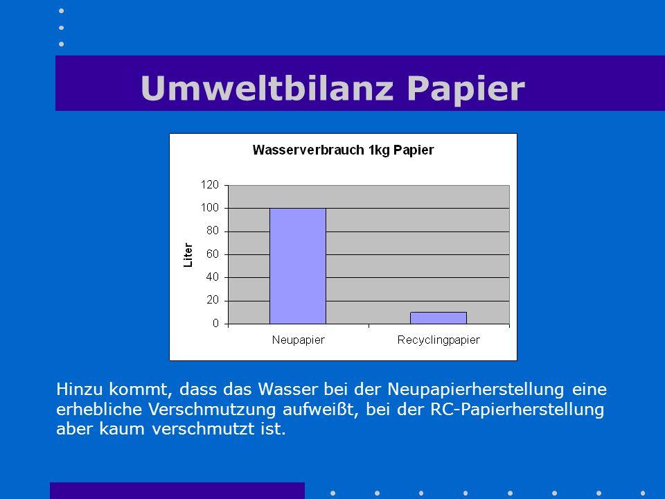 Umweltbilanz Papier Hinzu kommt, dass das Wasser bei der Neupapierherstellung eine erhebliche Verschmutzung aufweißt, bei der RC-Papierherstellung abe