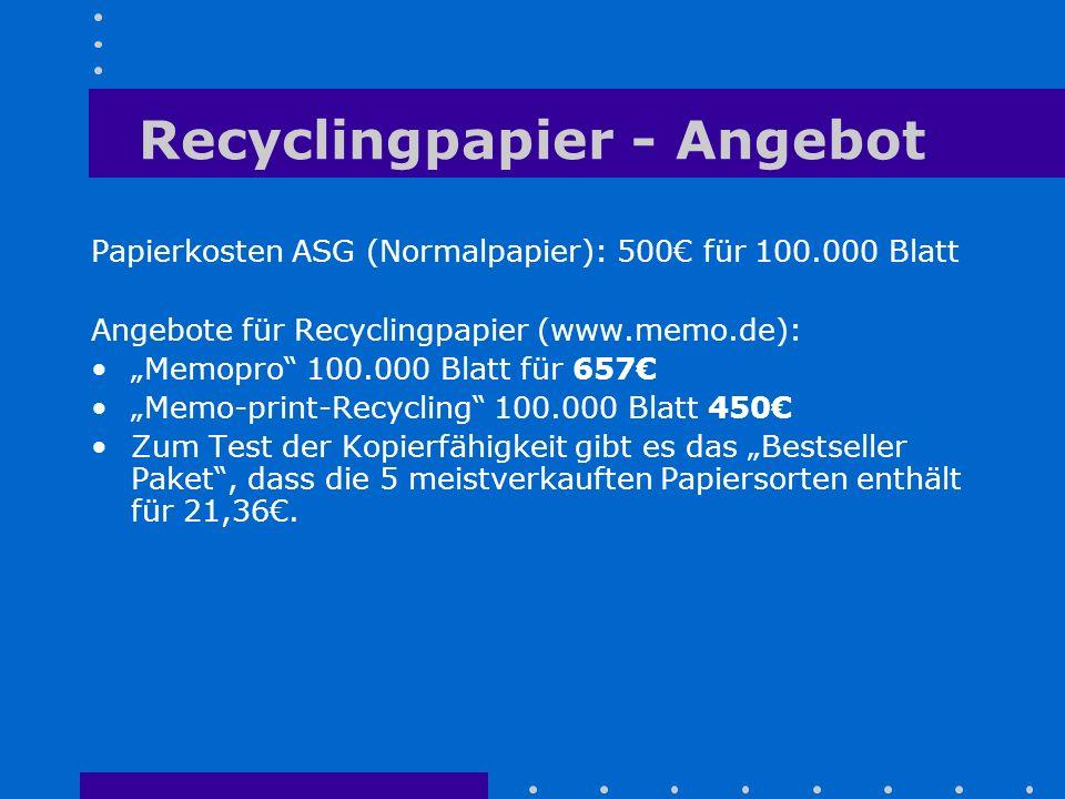 """Recyclingpapier - Angebot Papierkosten ASG (Normalpapier): 500€ für 100.000 Blatt Angebote für Recyclingpapier (www.memo.de): """"Memopro"""" 100.000 Blatt"""