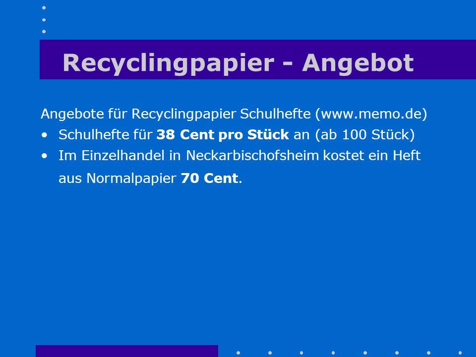 Recyclingpapier - Angebot Angebote für Recyclingpapier Schulhefte (www.memo.de) Schulhefte für 38 Cent pro Stück an (ab 100 Stück) Im Einzelhandel in