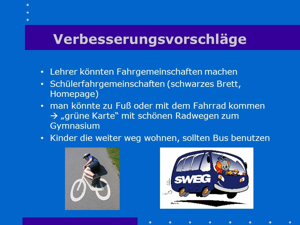 Verbesserungsvorschläge Lehrer könnten Fahrgemeinschaften machen Schülerfahrgemeinschaften (schwarzes Brett, Homepage) man könnte zu Fuß oder mit dem