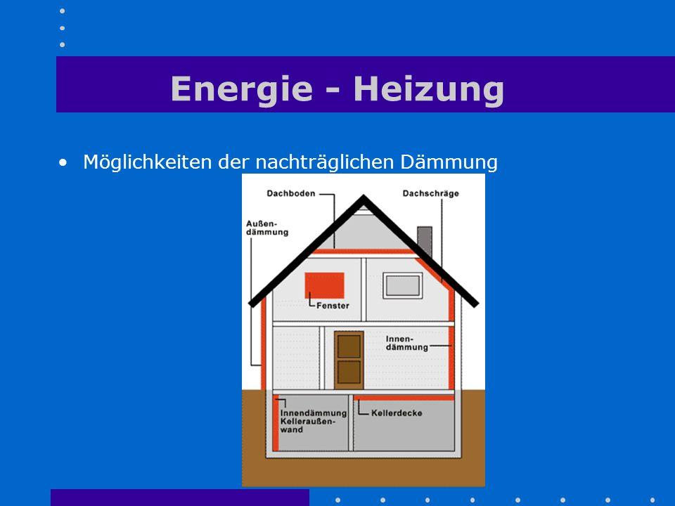 Energie - Heizung Möglichkeiten der nachträglichen Dämmung