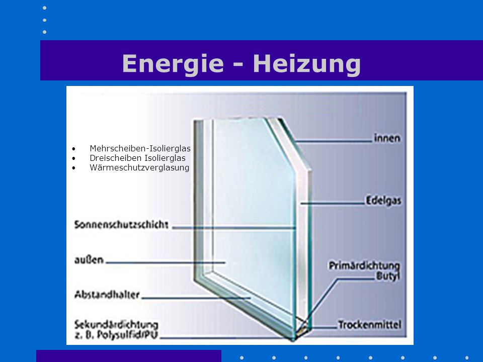 Energie - Heizung Mehrscheiben-Isolierglas Dreischeiben Isolierglas Wärmeschutzverglasung