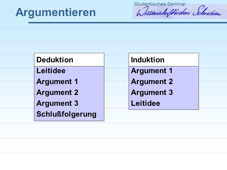 Argumentieren Studentisches Seminar Deduktion Leitidee Argument 1 Argument 2 Argument 3 Schlußfolgerung Induktion Argument 1 Argument 2 Argument 3 Lei