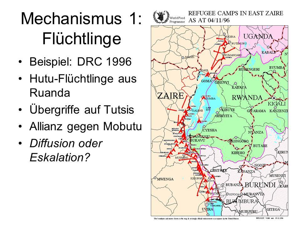 Mechanismus 1: Flüchtlinge Beispiel: DRC 1996 Hutu-Flüchtlinge aus Ruanda Übergriffe auf Tutsis Allianz gegen Mobutu Diffusion oder Eskalation?