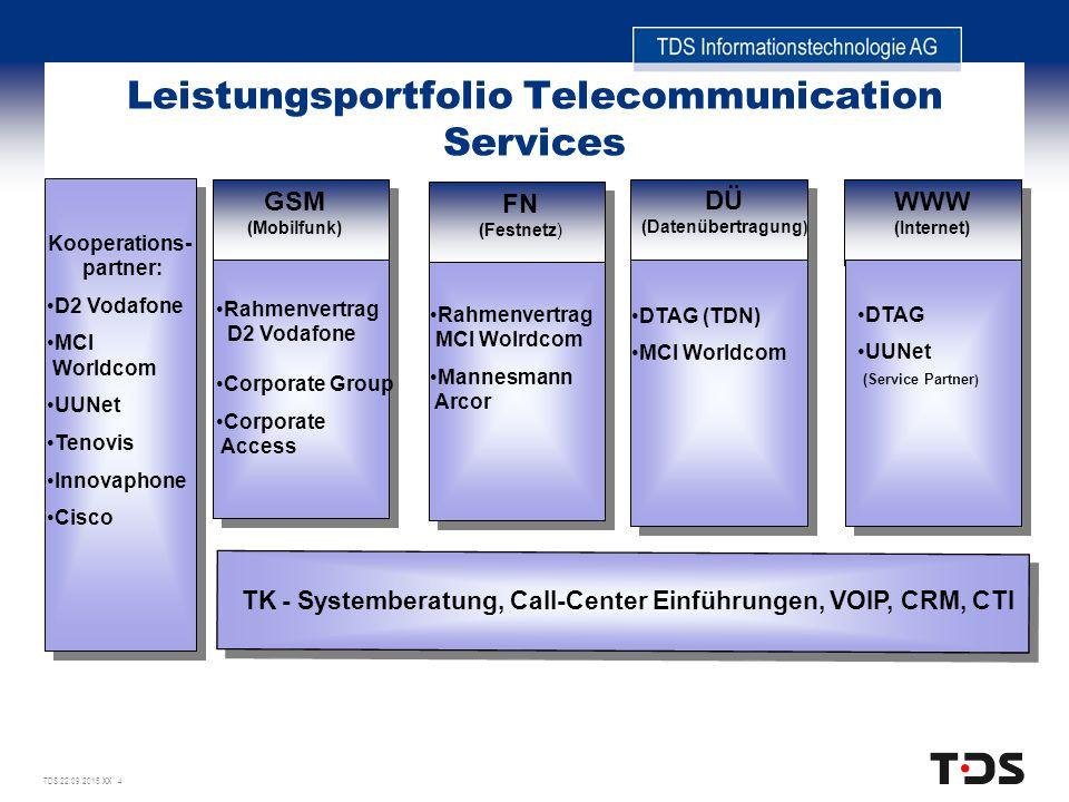 TDS 22.09.2015 XX 4 Leistungsportfolio Telecommunication Services Kooperations- partner: D2 Vodafone MCI Worldcom UUNet Tenovis Innovaphone Cisco GSM (Mobilfunk) Rahmenvertrag D2 Vodafone Corporate Group Corporate Access WWW (Internet) UUNet DTAG FN (Festnetz) Rahmenvertrag MCI Wolrdcom Mannesmann Arcor DÜ (Datenübertragung ) DTAG (TDN) MCI Worldcom TK - Systemberatung, Call-Center Einführungen, VOIP, CRM, CTI DTAG UUNet (Service Partner )