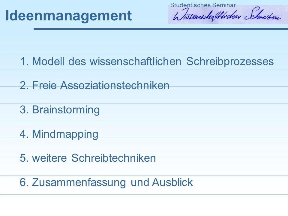 Ideenmanagement Studentisches Seminar 1. Modell des wissenschaftlichen Schreibprozesses 2.