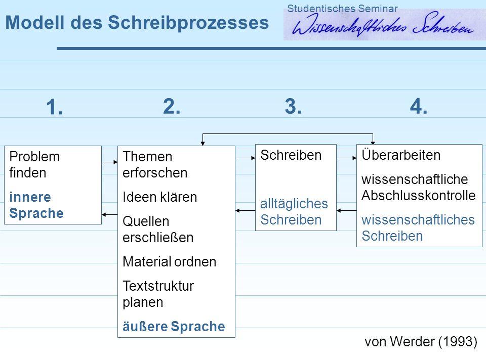 Modell des Schreibprozesses Studentisches Seminar Problem finden innere Sprache 1.