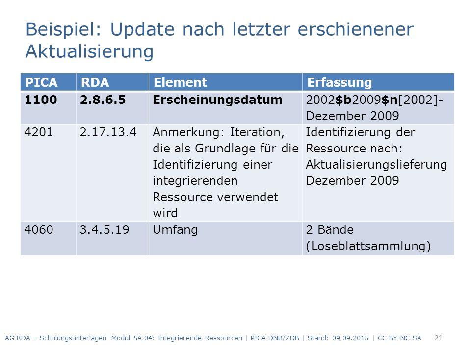 21 PICARDAElementErfassung 1100 2.8.6.5Erscheinungsdatum 2002$b2009$n[2002]- Dezember 2009 4201 2.17.13.4 Anmerkung: Iteration, die als Grundlage für