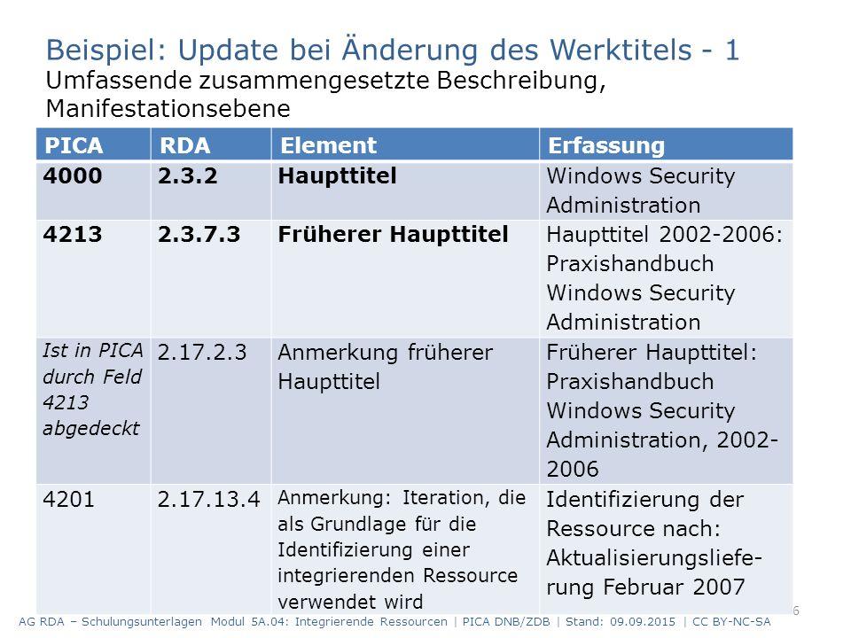 26 PICARDAElementErfassung 4000 2.3.2Haupttitel Windows Security Administration 4213 2.3.7.3Früherer Haupttitel Haupttitel 2002-2006: Praxishandbuch W