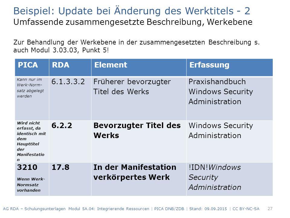 27 PICARDAElementErfassung Kann nur im Werk-Norm- satz abgelegt werden 6.1.3.3.2 Früherer bevorzugter Titel des Werks Praxishandbuch Windows Security