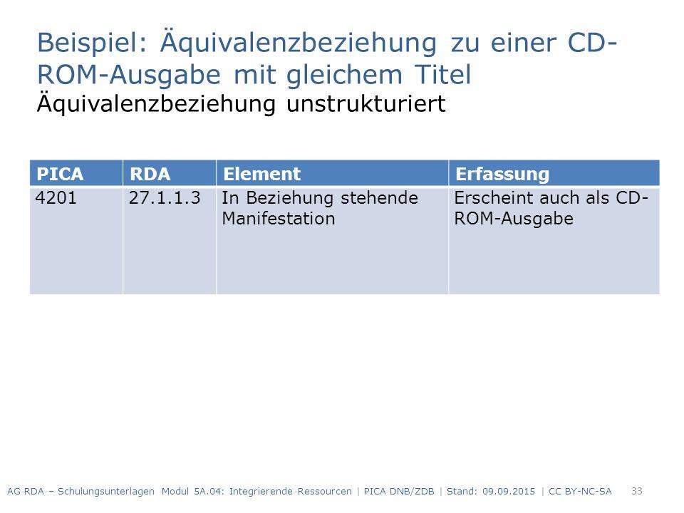 33 PICARDAElementErfassung 420127.1.1.3In Beziehung stehende Manifestation Erscheint auch als CD- ROM-Ausgabe AG RDA – Schulungsunterlagen Modul 5A.04
