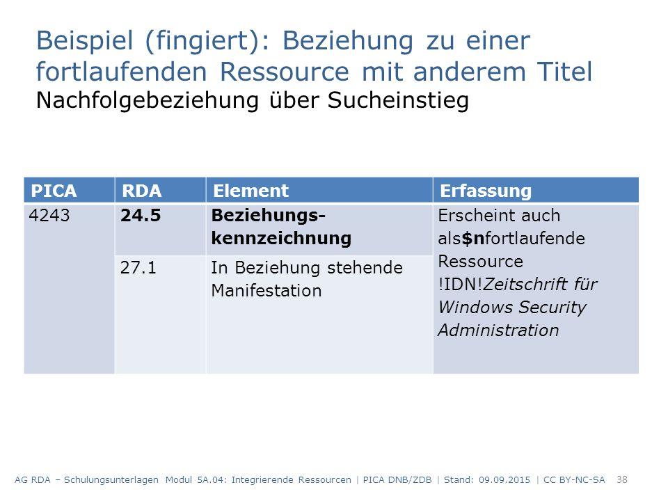 38 PICARDAElementErfassung 4243 24.5 Beziehungs- kennzeichnung Erscheint auch als$nfortlaufende Ressource !IDN!Zeitschrift für Windows Security Admini