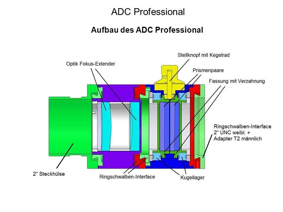 ADC Professional Aufbau des ADC Professional