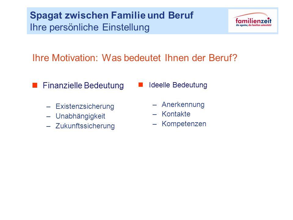 Spagat zwischen Familie und Beruf Ihre Motivation: Was bedeutet Ihnen der Beruf.
