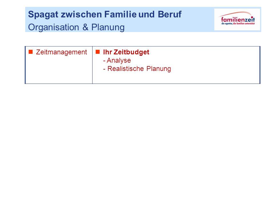 Spagat zwischen Familie und Beruf Organisation & Planung nZeitmanagementnIhr Zeitbudget - Analyse - Realistische Planung