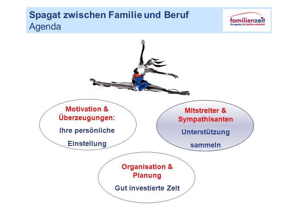 Spagat zwischen Familie und Beruf Agenda Organisation & Planung Gut investierte Zeit Motivation & Überzeugungen: Ihre persönliche Einstellung Mitstreiter & Sympathisanten Unterstützung sammeln