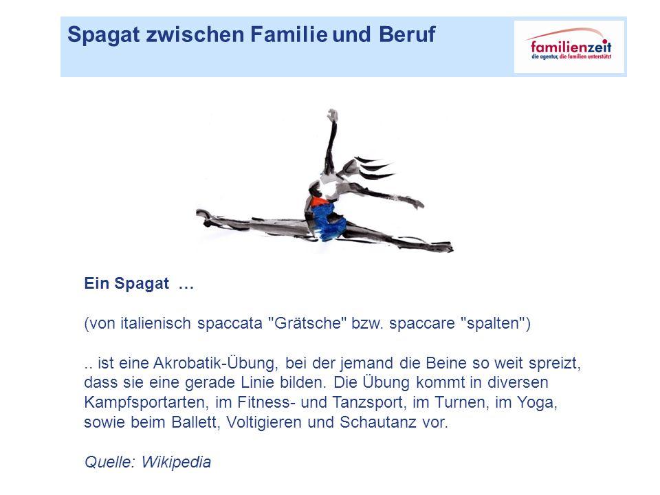 Spagat zwischen Familie und Beruf Ein Spagat … (von italienisch spaccata Grätsche bzw.