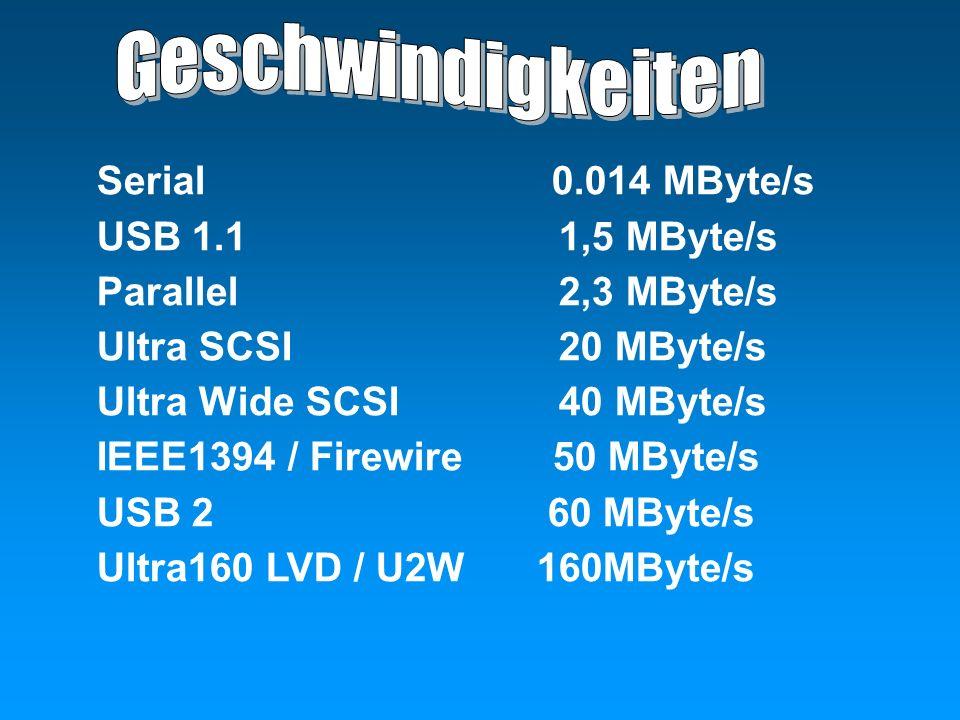 Serial 0.014 MByte/s USB 1.1 1,5 MByte/s Parallel 2,3 MByte/s Ultra SCSI 20 MByte/s Ultra Wide SCSI 40 MByte/s IEEE1394 / Firewire 50 MByte/s USB 2 60