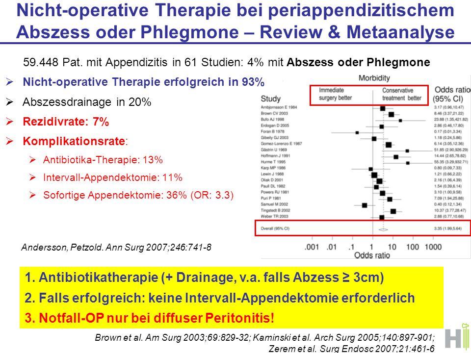 Nicht-operative Therapie bei periappendizitischem Abszess oder Phlegmone – Review & Metaanalyse 59.448 Pat.