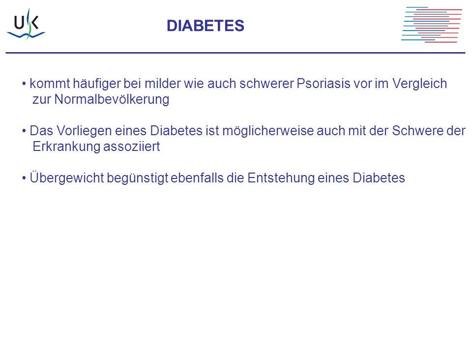 DIABETES kommt häufiger bei milder wie auch schwerer Psoriasis vor im Vergleich zur Normalbevölkerung Das Vorliegen eines Diabetes ist möglicherweise