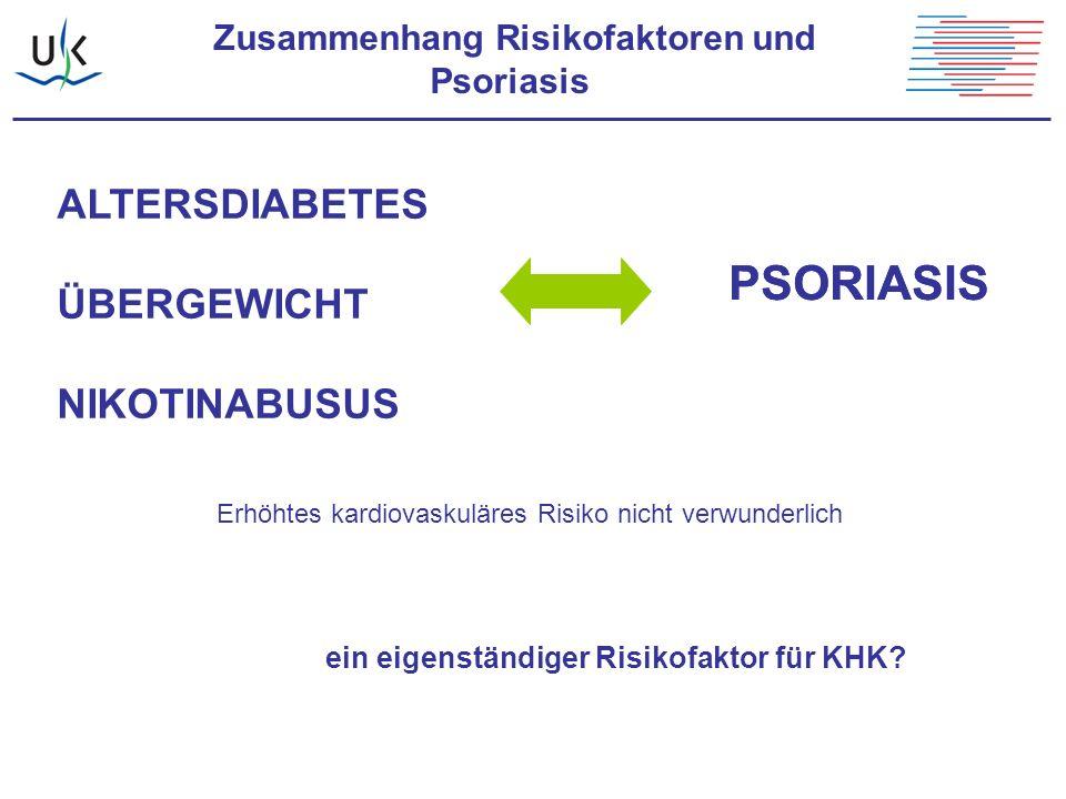 ALTERSDIABETES ÜBERGEWICHT NIKOTINABUSUS PSORIASIS Zusammenhang Risikofaktoren und Psoriasis Erhöhtes kardiovaskuläres Risiko nicht verwunderlich PSOR